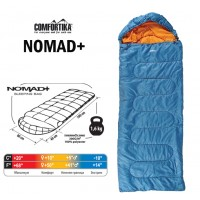 Спальник Comfortika Nomad Plus, L 230х80х80 см с подголовником, +10C/-10C